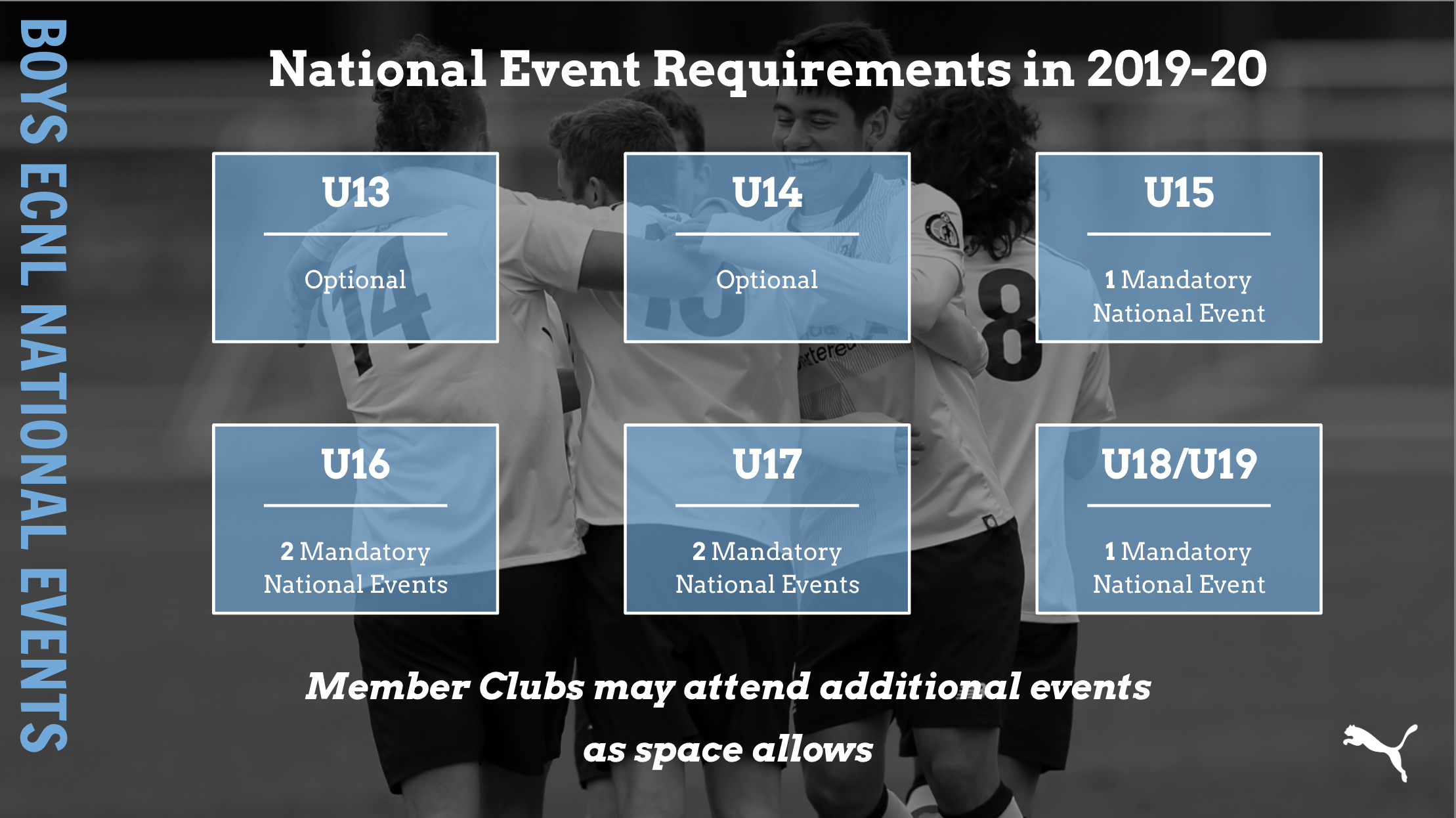 boys ecnl national requirements